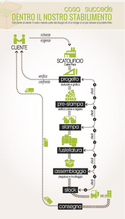 infografica-caliari